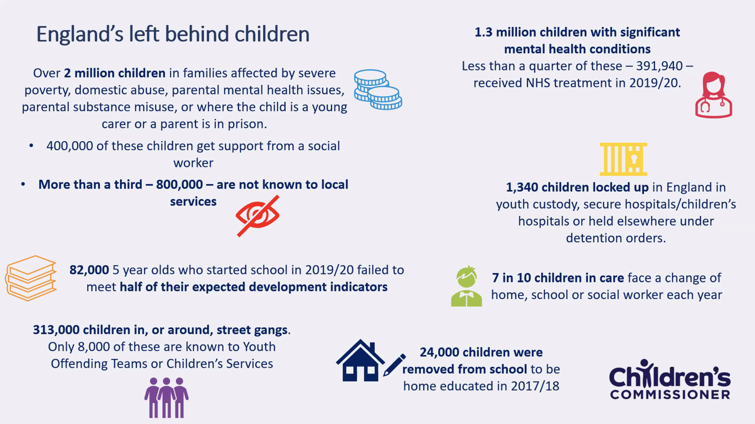 Stats on England's left behind children from Anne Longfield's final speech